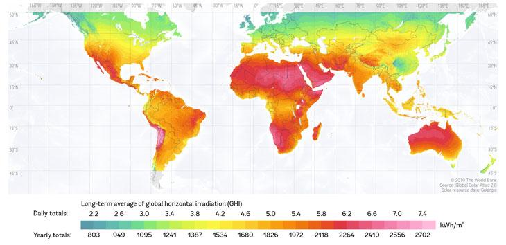 Globalstrahlung